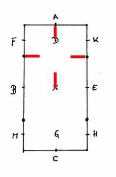 Stangensalat 1: Mit vier Stangen zum taktmäßigen Galopp