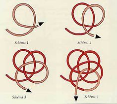"""Button knot diagram - Reference: """"Chinese knots for beaded jewellery"""" Suzen Millodot The Knot, Paper Basket, Lace Making, Embroidery Techniques, Couture, String Art, Friendship Bracelets, Beaded Jewelry, Jewellery"""