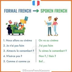French Words Quotes, Basic French Words, How To Speak French, Learn French, French Language Lessons, French Language Learning, French Lessons, French Slang, French Phrases