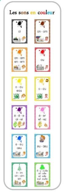 Sons complexes et Code couleur - Education And Literacy, Kids Education, Teaching Resources, French Teacher, Teaching French, French Classroom, French Resources, French Immersion, French Lessons