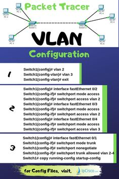 In Cisco Packet Tracer Configuration Examples Section, you will find Cisco Router and Switch Configurations for CCNA, CCNP and CCIE Certifications. Engineering Technology, Electronic Engineering, Computer Technology, Computer Programming, Computer Science, Science Books, Learn Computer Coding, Life Hacks Computer, Computer Basics