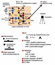 Simple FM Transmitter