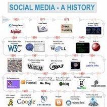 #SocialMedia - A History [Infographic]