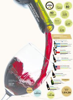 El mercado de vino mueve cerca de US$100 millones al año en Colombia