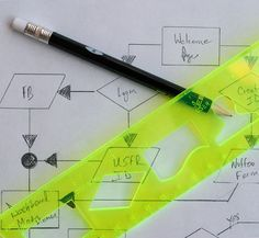 User Flow Stencil Kit