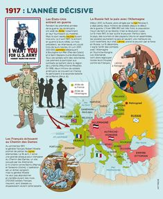 Nice France, French Language, France Travel, Infographic, Comic Books, History, Reading, Art, Learn French