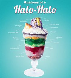 Halo-Halo, a Filipino treat, is made up of an assortment of tropical fruits topped with shaved ice, ube ice cream and strips of flan, and drizzled with evaporated milk.