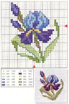 Thrilling Designing Your Own Cross Stitch Embroidery Patterns Ideas. Exhilarating Designing Your Own Cross Stitch Embroidery Patterns Ideas. Mini Cross Stitch, Cross Stitch Cards, Counted Cross Stitch Patterns, Cross Stitch Designs, Cross Stitching, Cross Stitch Embroidery, Embroidery Patterns, Cross Stitch Flowers Pattern, Vintage Cross Stitches