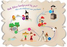 Kinderverjaardagen met Themakist van Blitzzfeest - Blitzzfeest.nl