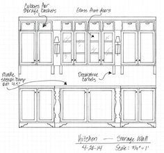 Kitchen Remodel - Finalized Design For The Wall Of Cabinets