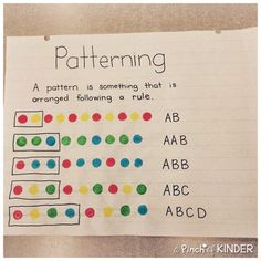 Teaching Patterning in FDK - Part 2 - Mathe Ideen 2020 Patterning Kindergarten, Kindergarten Anchor Charts, Math Anchor Charts, Preschool Math, Math Classroom, Kindergarten Math, Teaching Math, Math Activities, Grade 2 Patterning Activities