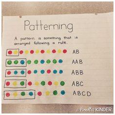 Teaching Patterning in FDK - Part 2 - Mathe Ideen 2020 Patterning Kindergarten, Kindergarten Anchor Charts, Math Anchor Charts, Preschool Math, Math Classroom, Kindergarten Math, Teaching Math, Grade 2 Patterning Activities, Teaching Punctuation