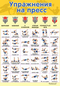 36 exercises on the press to pump it completely Gym Workout Tips, Fitness Workout For Women, Yoga Fitness, At Home Workouts, Fitness Tips, Health Fitness, Body Training, Sport Body, Excercise