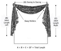 Throw Scarf Measuring - Window Treatments