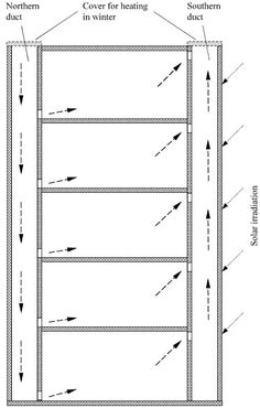 Passive ventilation and heating by natural convection in a multi-story building