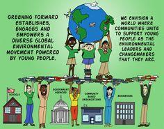 Environmental Issues   The History of Greening Forward