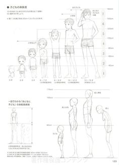 Don't know how to read this but the pictures are useful Body Reference Drawing, Drawing Reference Poses, Drawing Poses, Figure Drawing, Anatomy Drawing, Anatomy Art, Body Drawing Tutorial, Children Sketch, Human Drawing