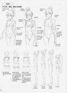 Drawing anatomy dump, part 2. Dump harder.. - Imgur