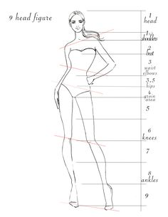 How to draw a fashion figure, 9 heads tall figure, fashion illustration proportions by Elena Fay