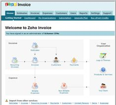 When Do You Send An Invoice Zoho Invoice Missing Some Important Features And Funtions Http  Invoice Date Meaning Excel with Invoice On Line Word Zoho Invoice Sending Invoice On Paypal Pdf