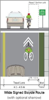 """""""This is not infrastructure, it's just paint. Sharrows do not give cyclists their own space. They also do not place any physical object in the way of drivers. Sharrows are a tokenistic attempt to pacify cyclists and are not a feature of the roads in countries which have a high cycling modal share."""" Click image for full analysis from David Hembrow, and visit the Slow Ottawa 'Streets for Everyone' Pinterest board for more smart urbanism."""