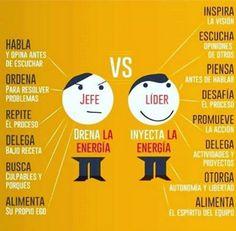 Jefe vs #Líder El líder inyecta energía e inspira. #Emprendedores