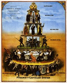 Anti - Capitalist Art  - A pyramid of class opression