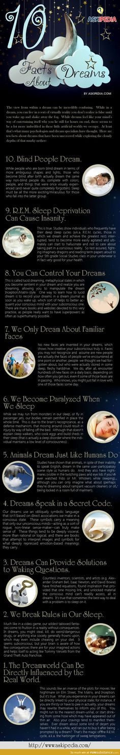 This pin shows many different facts about dreams with both humans and animals.