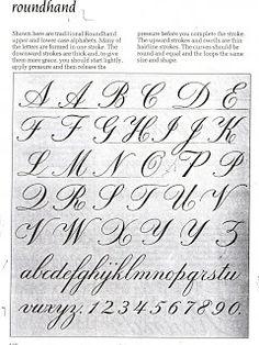 caligrafia, arte y diseño: Caligrafía escolar: Las cursivas.