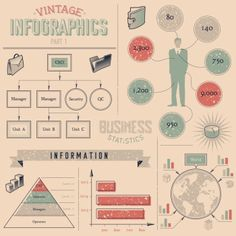 Buy Vintage Infographics Design Elements by ildogesto on GraphicRiver. Grunge texture placed in separate layer. How To Create Infographics, Infographics Design, Ecommerce Logo, Web Design, Graphic Design, Design Ideas, Information Design, Logo Images, Infographic Templates