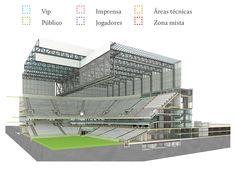 Corte perspectivado do estádio de propriedade do Clube Atlético Paranaense