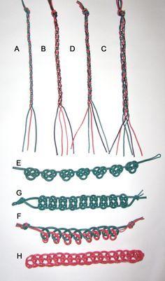 Swedish decorative braiding