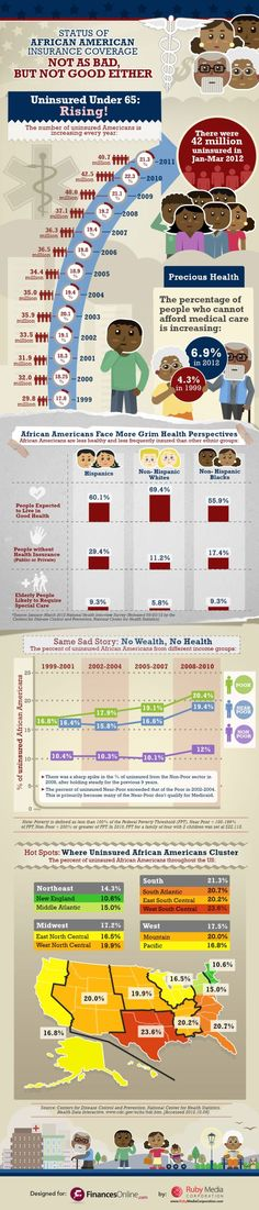 Infographic: Uninsured and unhealthy - Insurance Coverage and Health Disparities www.healthcoverageally.com