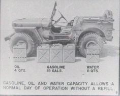 #willys #jeep