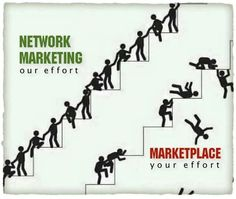 I love, It Works and NWM-MLM....Sharing not Selling....Team-Helping not:  I'll be your friend-buddy, down here at the low level but I'm about to back stab you, push you off and do what I gotta to, so I can get your position and move up this corporate ladder..... lolololol