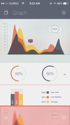 #graph #infographic #datavisualization #mobile #ios #app