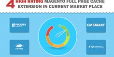 4 high rating Magento Full Page Cache Extension in current market place