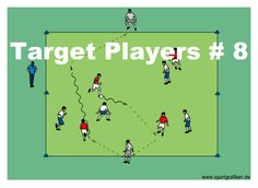 Possession Games For Youth Soccer Practice Soccer Workouts, Soccer Drills, Soccer Coaching, Soccer Games, Soccer Training, Top Soccer, Soccer Practice, Indoor Soccer, Group Games