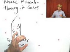 The Kinetic Molecular Theory of Gas (part 2)