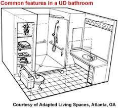 Image Result For Universal Design Bathroom Floor Plans Universal