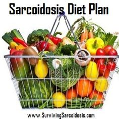 Sarcoidosis Diet Plan