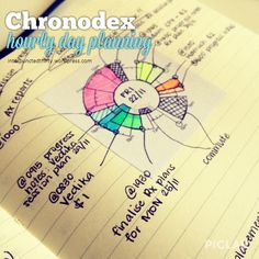 Hybrid system: Chronodex with bullet journal