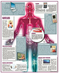 How electronics may impact your #health