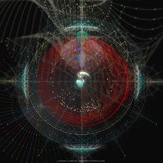 Tatiana Plakhova - orbital mechanics    Cog ideas