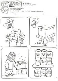 Risultati immagini per lapbook free apfel printables Sequencing Pictures, Story Sequencing, Holiday Activities, Preschool Activities, Bees For Kids, Bee Coloring Pages, Bee Crafts, Bee Theme, Bugs And Insects
