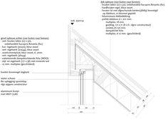 Afbeeldingsresultaat voor detaillering verticale houtenlatten dak