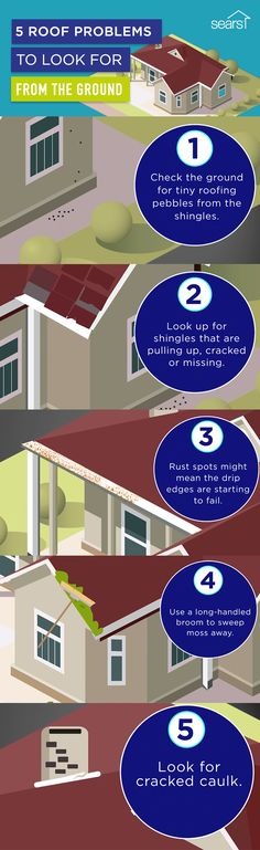 Use this roof maintenance checklist to identify 5 roof problems to look for safely from the ground. Walk the perimeter of your home to assess roof damage that could cause major issues later. Look for signs of excessive granulation and identify areas of spotty shingle coverage. If you see rust, it might mean the drip edges of the roof are starting to fail. Look for moss or algae on the roof. Note any areas with cracked caulk. Visit the Sears Home Improvement blog for more roof maintenance…