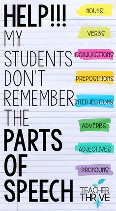 Simple and effective ways to review and reteach the parts of speech with your students. Free resources included. via @gottoteach
