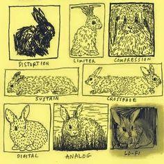 Music | Process Manipulation of sounds visually explained through bunnies. Because.  #Bunnies #Rabbits #Sound #Music #Turntablism #Turntablist #HipHop #Funk #Music #Jazz #RnB #Soul #Art #데일리 #디제이 #일상 #데일리그램 #힙합 #꿀잼 #신기방기 #음악 #음스타그램 #디제이 #음스타 #턴테이블 #턴테이블리즘 #턴테이블리스트 #토끼 #재즈 #소울 #그림 by joezinho.official http://ift.tt/1HNGVsC