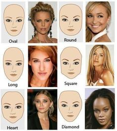 Know which hairstyle suits your face with our hairstyle & face shape ...